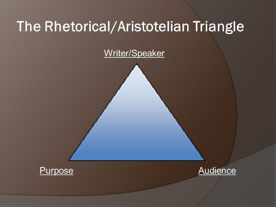 The Rhetorical/Aristotelian Triangle Writer/Speaker PurposeAudience