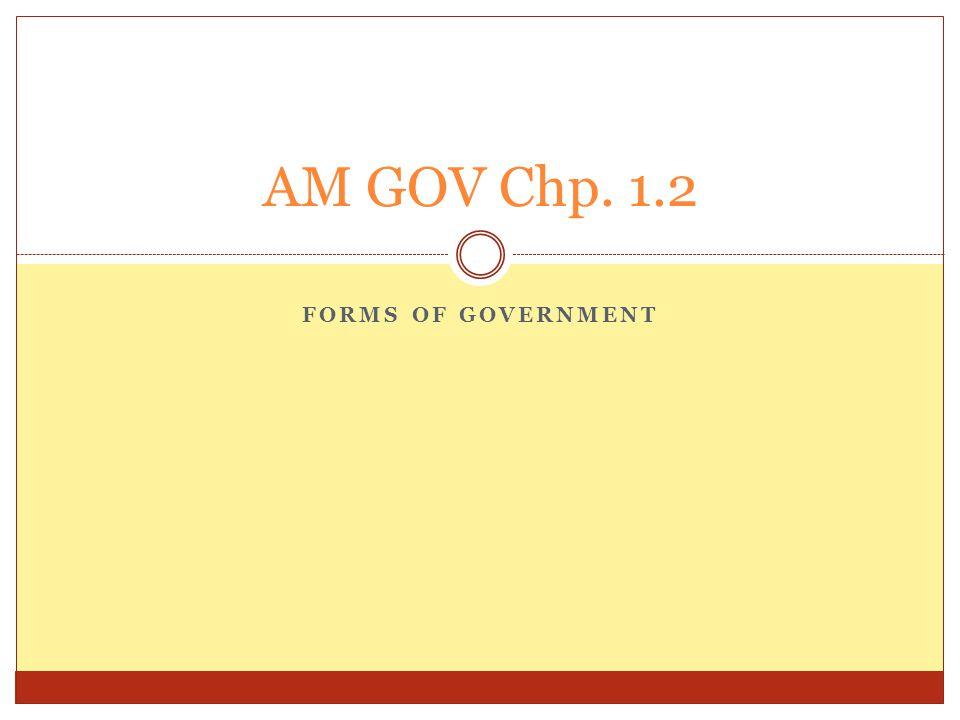 FORMS OF GOVERNMENT AM GOV Chp. 1.2