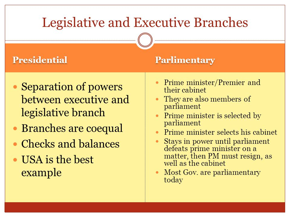 Presidential Parlimentary Separation of powers between executive and legislative branch Branches are coequal Checks and balances USA is the best examp