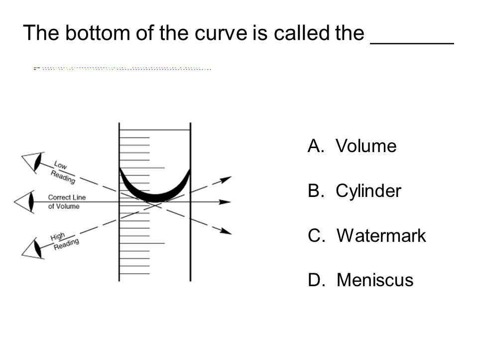 The bottom of the curve is called the _______ A. Volume B. Cylinder C. Watermark D. Meniscus