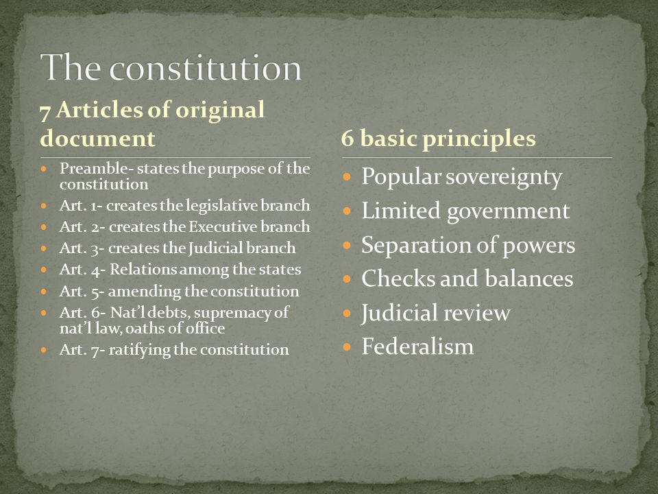 7 Articles of original document Preamble- states the purpose of the constitution Art. 1- creates the legislative branch Art. 2- creates the Executive