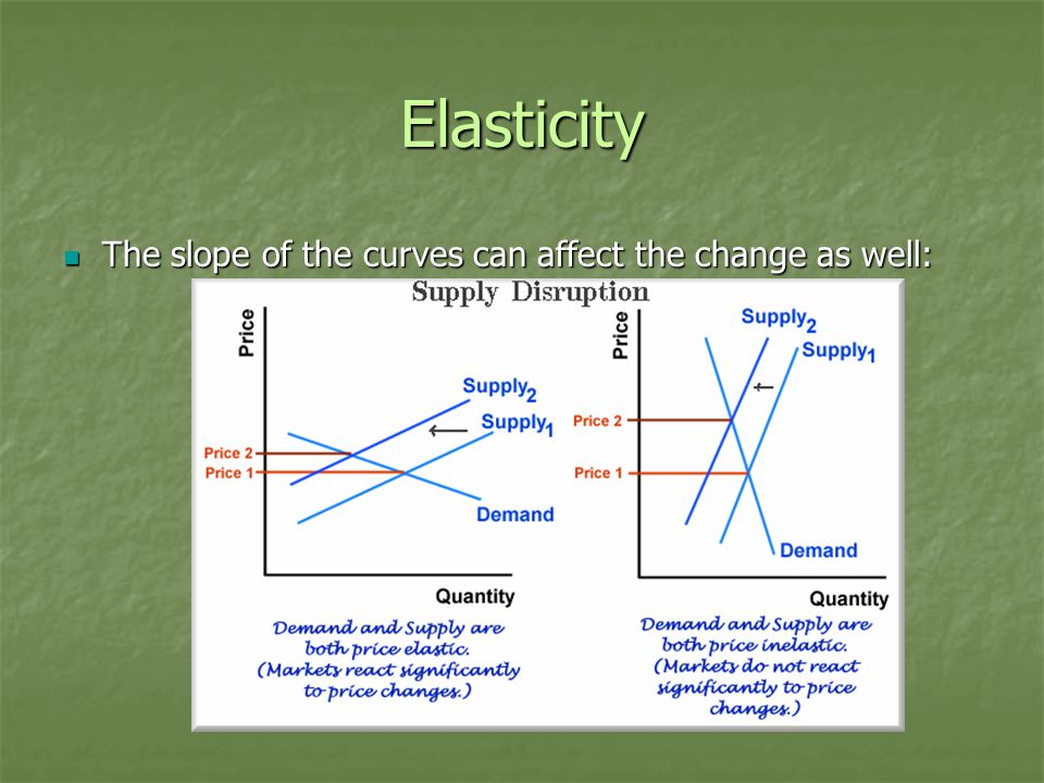 Elasticity The slope of the curves can affect the change as well: The slope of the curves can affect the change as well:
