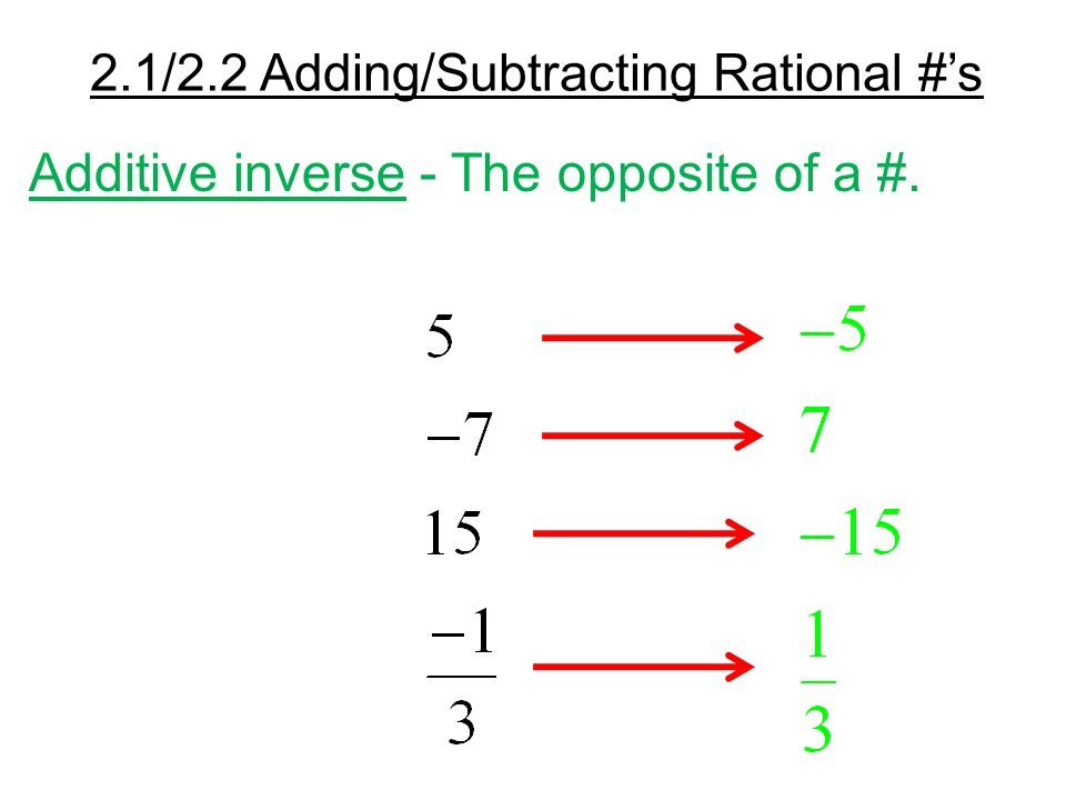 Identity Property of Addition - For every rational number n, n+0=n.