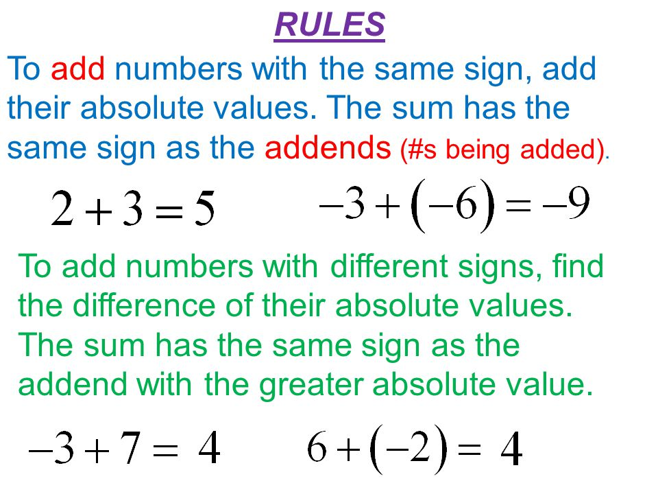 Adding using a number line model