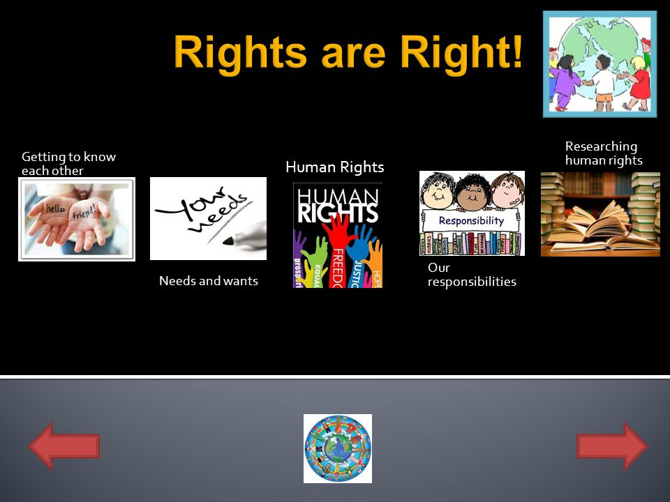 Getting to know each other Needs and wants Human Rights Our responsibilities Researching human rights