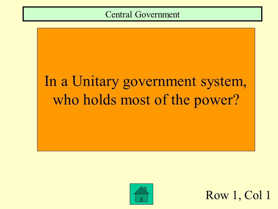 100 200 400 300 400 Distribute Power Citizen Participation Democratic Governments 300 200 400 200 100 500 100