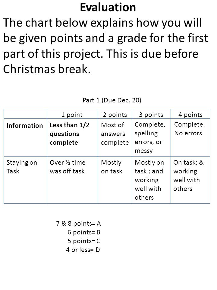 Evaluation The chart below explains how you will be given points and a grade for the first part of this project. This is due before Christmas break. I
