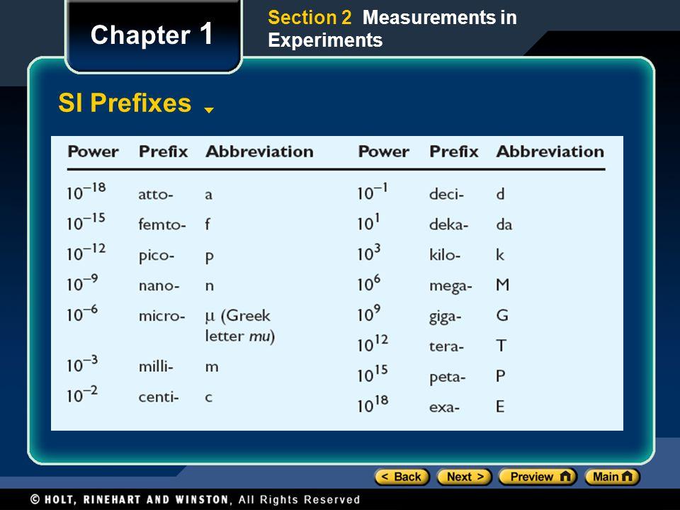 Chapter 1 SI Prefixes