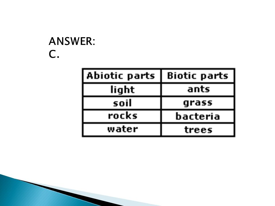 The abiotic factors of a biome are nonliving things.
