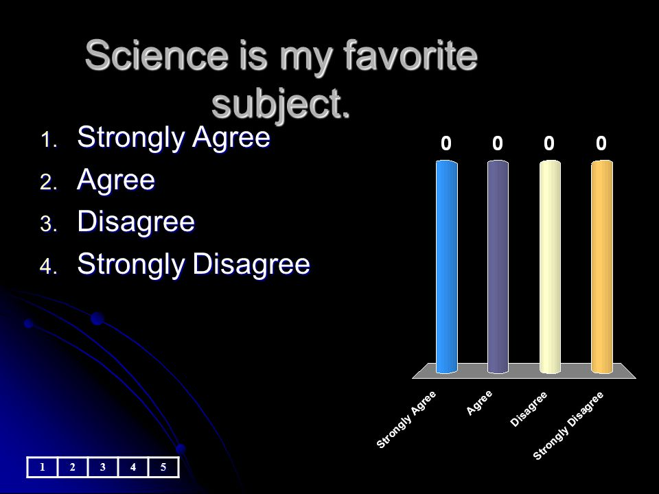 Science is my favorite subject. 1. Strongly Agree 2. Agree 3. Disagree 4. Strongly Disagree 12345