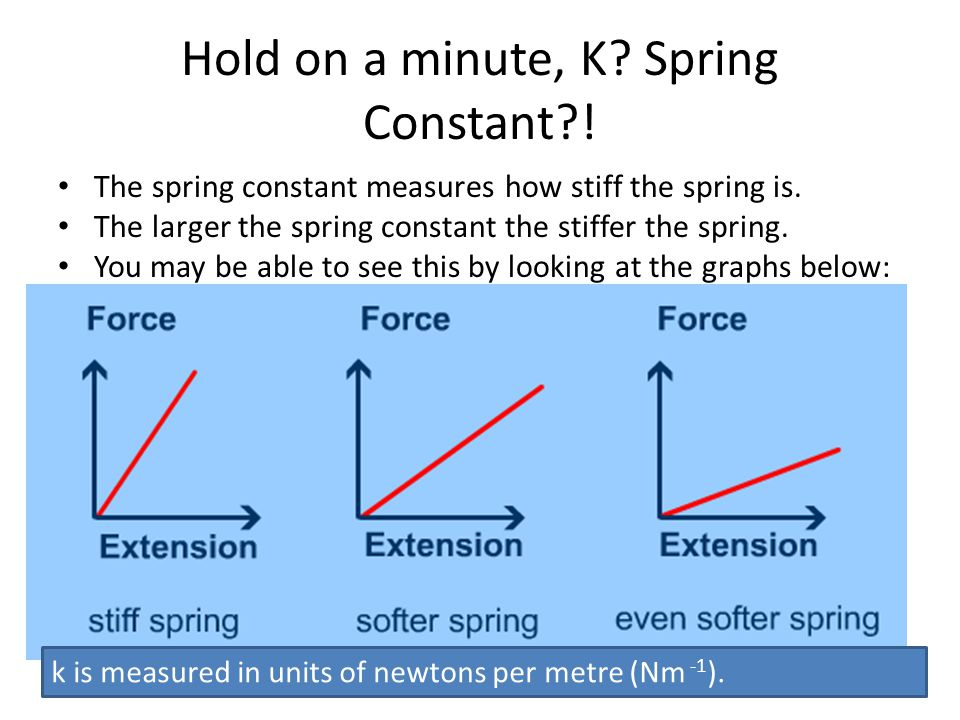 Hold on a minute, K.Spring Constant?. The spring constant measures how stiff the spring is.