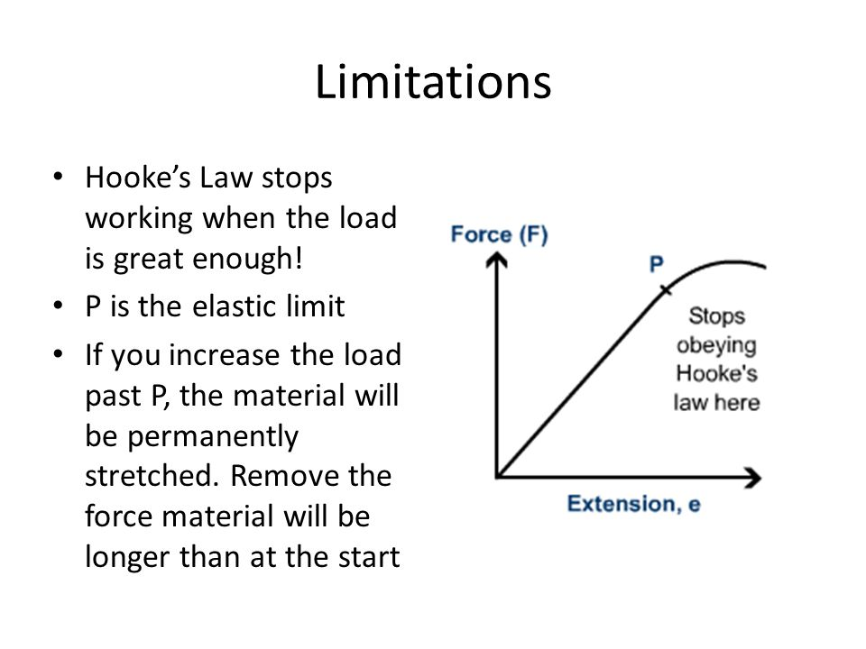 Limitations Hooke's Law stops working when the load is great enough.