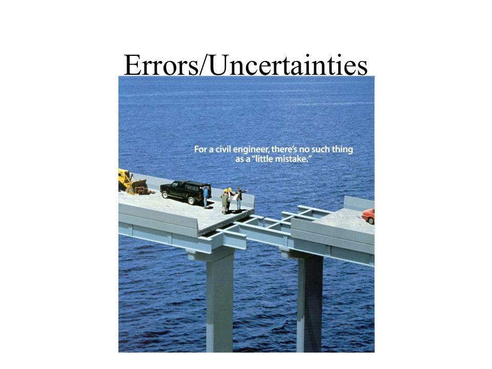 Errors/Uncertainties