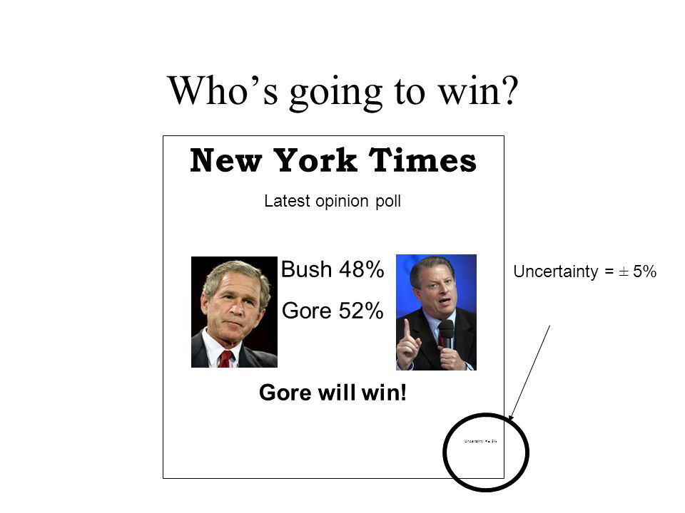 Who's going to win? New York Times Latest opinion poll Bush 48% Gore 52% Gore will win! Uncertainty = ± 5%