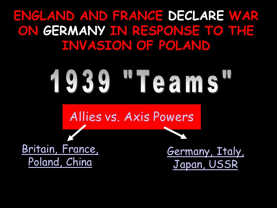ENGLAND AND FRANCE DECLARE WAR ON GERMANY IN RESPONSE TO THE INVASION OF POLAND Allies vs.