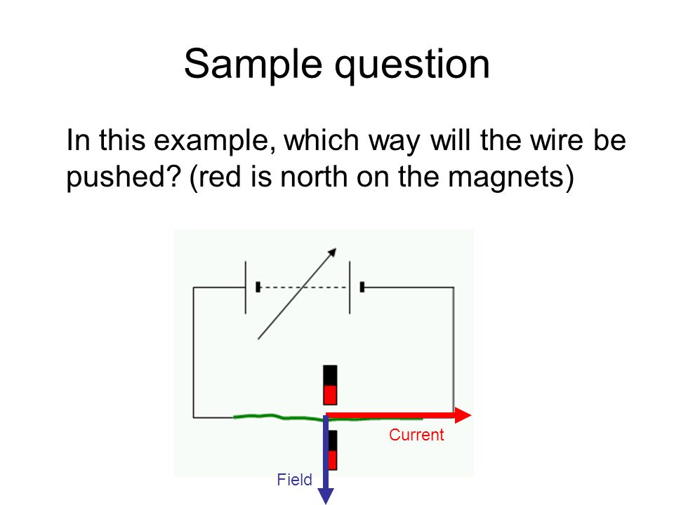 Sample question In this example, which way will the wire be pushed? (red is north on the magnets) Current Field