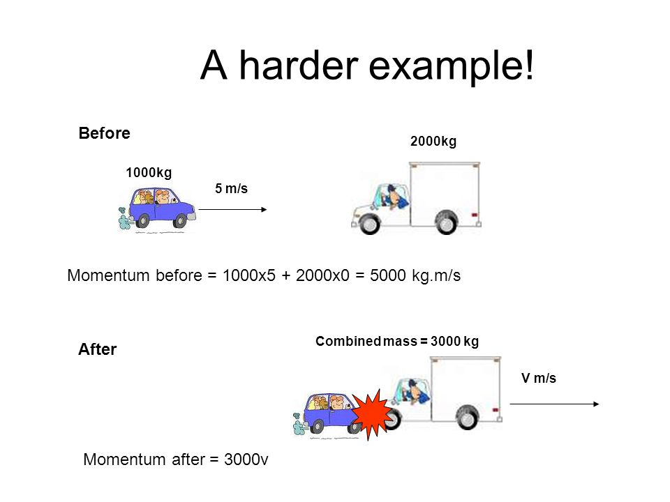 A harder example.