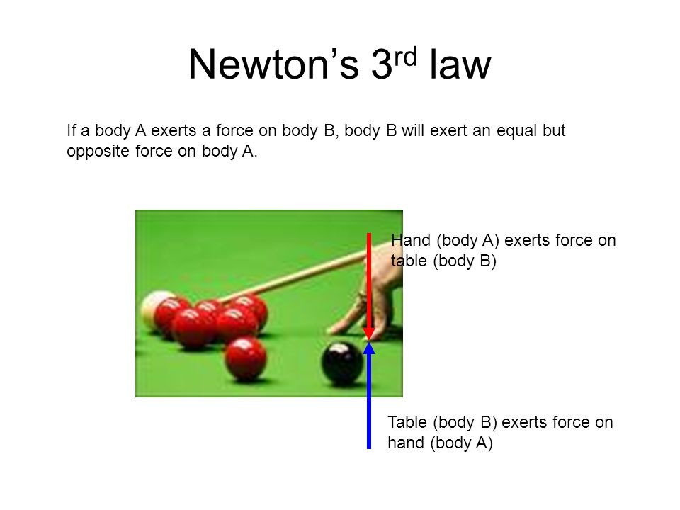Newton's 3 rd law If a body A exerts a force on body B, body B will exert an equal but opposite force on body A.