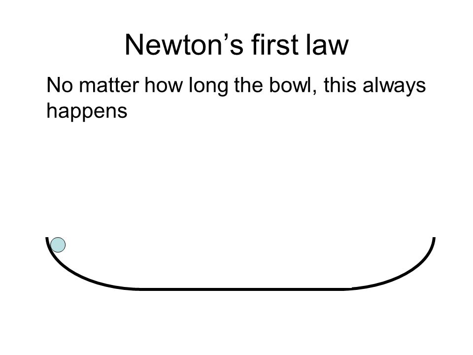 Newton's first law No matter how long the bowl, this always happens