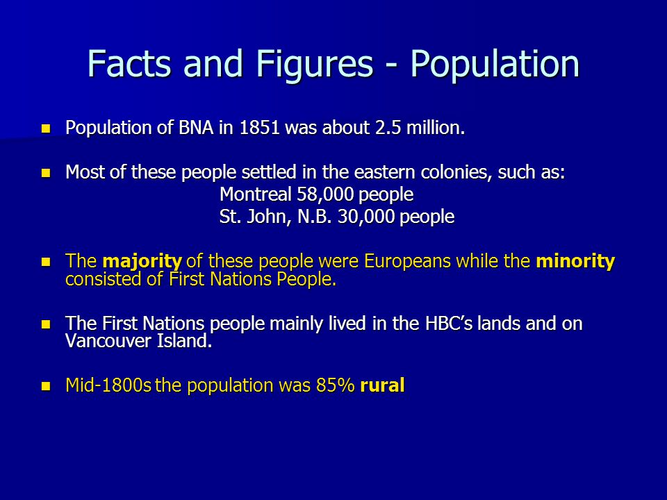 Facts and Figures - Population Population of BNA in 1851 was about 2.5 million. Population of BNA in 1851 was about 2.5 million. Most of these people