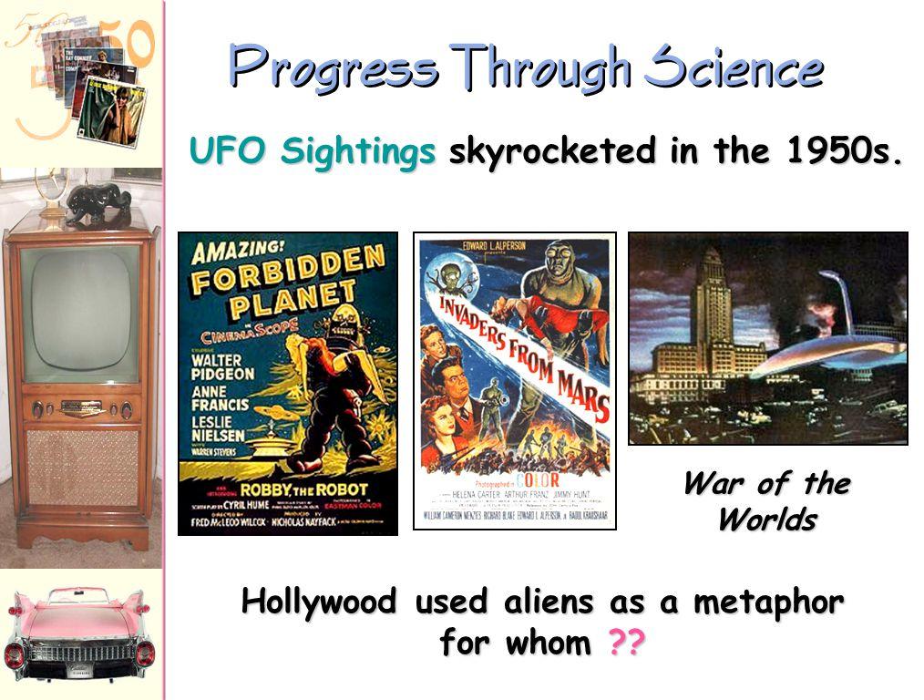 Progress Through Science 1957  Russians launch SPUTNIK I 1958  National Defense Education Act