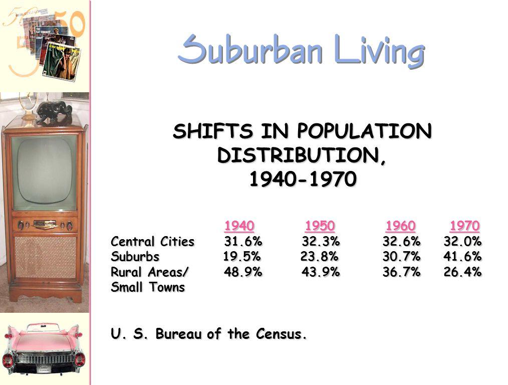 "Suburban Living: The New ""American Dream"" k 1 story high k 12'x19' living room k 2 bedrooms k tiled bathroom k garage k small backyard k front lawn By"