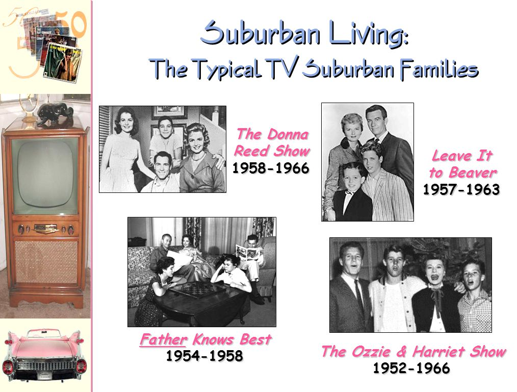 Suburban Living SHIFTS IN POPULATION DISTRIBUTION, 1940-1970 1940 1950 1960 1970 1940 1950 1960 1970 Central Cities 31.6% 32.3% 32.6% 32.0% Suburbs 19