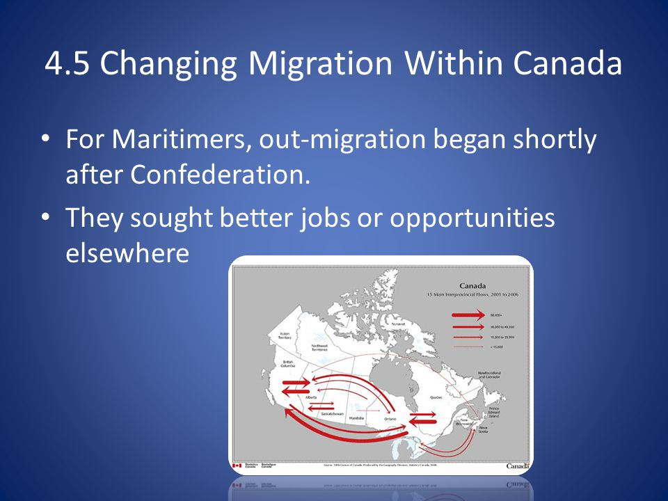 4.5 Changing Migration Within Canada For Maritimers, out-migration began shortly after Confederation.