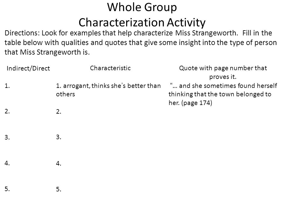 Whole Group Characterization Activity Indirect/DirectCharacteristicQuote with page number that proves it. 1. 1. arrogant, thinks she's better than oth