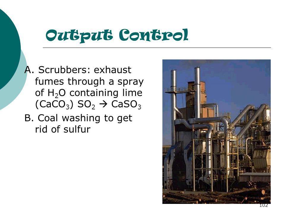 Output Control A.