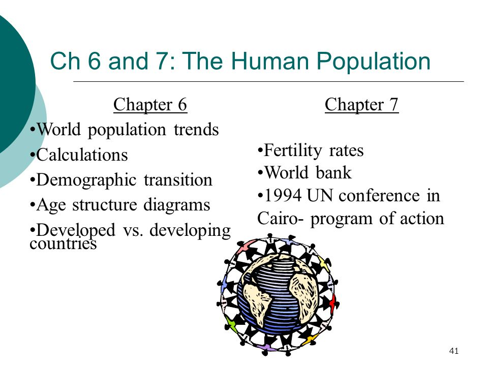 Chapter 6 World population trends Calculations Demographic transition Age structure diagrams Developed vs. developing countries Chapter 7 Fertility ra