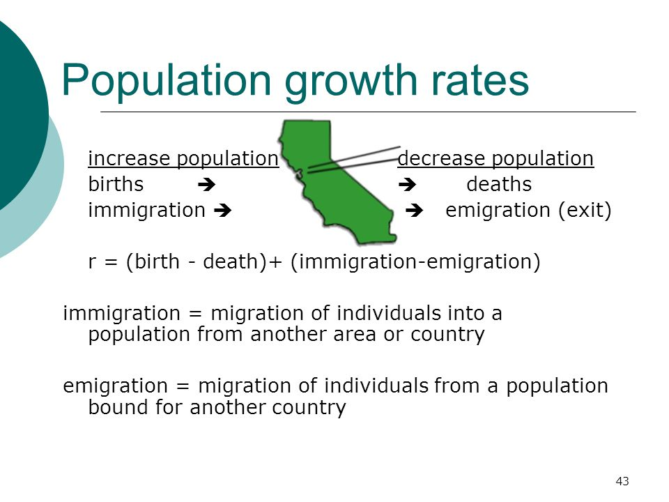 Population growth rates increase populationdecrease population births  deaths immigration   emigration (exit) r = (birth - death)+ (immigration-emigration) immigration = migration of individuals into a population from another area or country emigration = migration of individuals from a population bound for another country 43