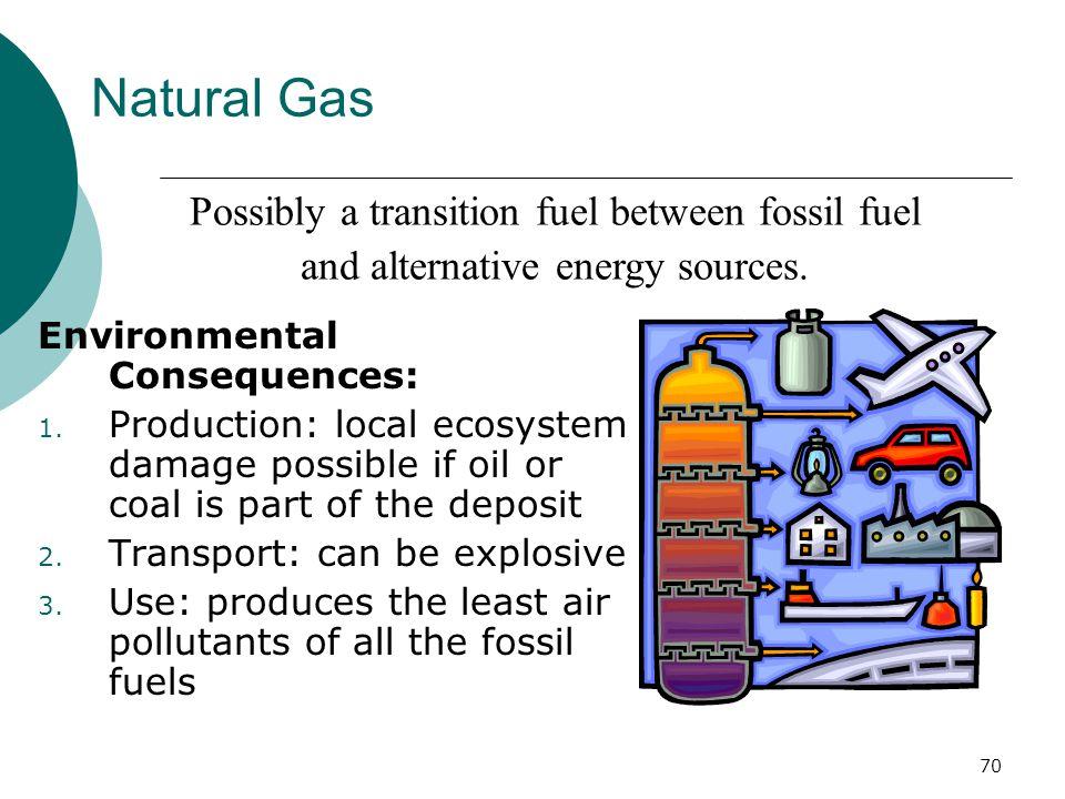 Natural Gas Environmental Consequences: 1.