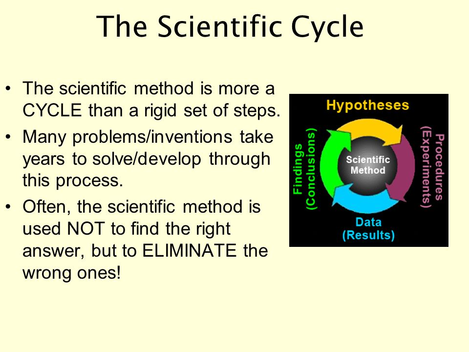 The Scientific Cycle The scientific method is more a CYCLE than a rigid set of steps. Many problems/inventions take years to solve/develop through thi