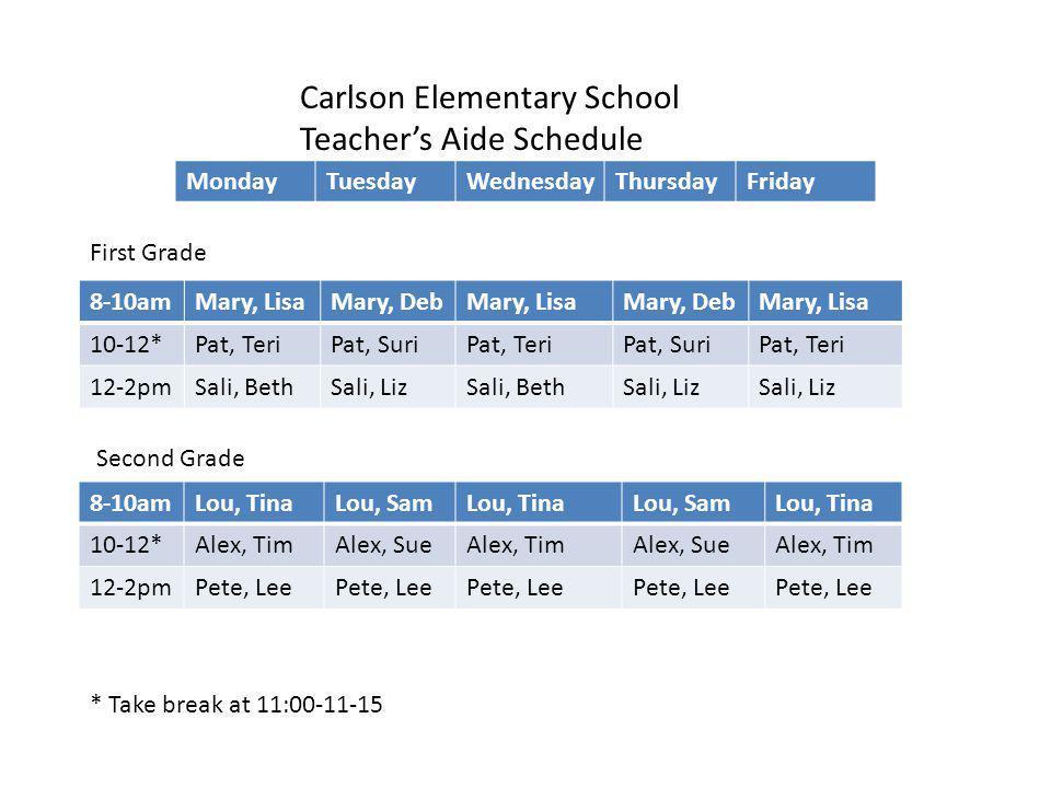 MondayTuesdayWednesdayThursdayFriday Carlson Elementary School Teacher's Aide Schedule 8-10amMary, LisaMary, DebMary, LisaMary, DebMary, Lisa 10-12*Pat, TeriPat, SuriPat, TeriPat, SuriPat, Teri 12-2pmSali, BethSali, LizSali, BethSali, Liz First Grade 8-10amLou, TinaLou, SamLou, TinaLou, SamLou, Tina 10-12*Alex, TimAlex, SueAlex, TimAlex, SueAlex, Tim 12-2pmPete, Lee Second Grade * Take break at 11:00-11-15