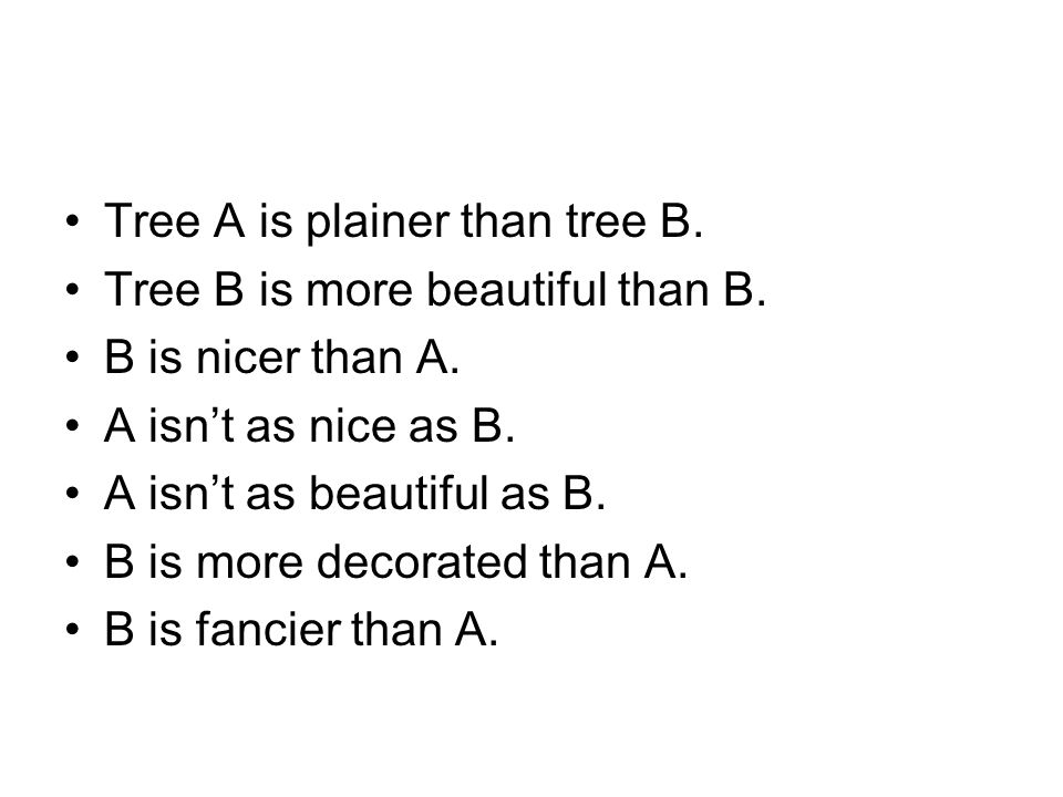 Tree A is plainer than tree B.Tree B is more beautiful than B.