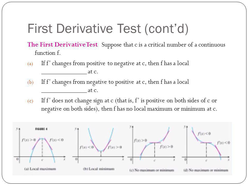 First Derivative Test (cont'd) The First Derivative Test Suppose that c is a critical number of a continuous function f. (a) If f' changes from positi