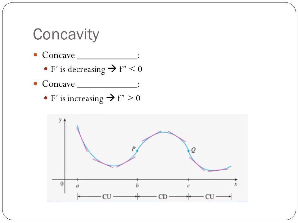 Inflection Point A point where a curve changes its direction of concavity is called an inflection point.