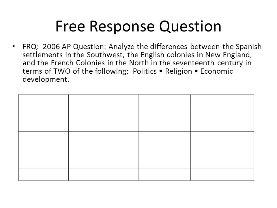 Free Response Question FRQ: 2006 AP Question: Analyze the differences between the Spanish settlements in the Southwest, the English colonies in New England, and the French Colonies in the North in the seventeenth century in terms of TWO of the following: Politics Religion Economic development.