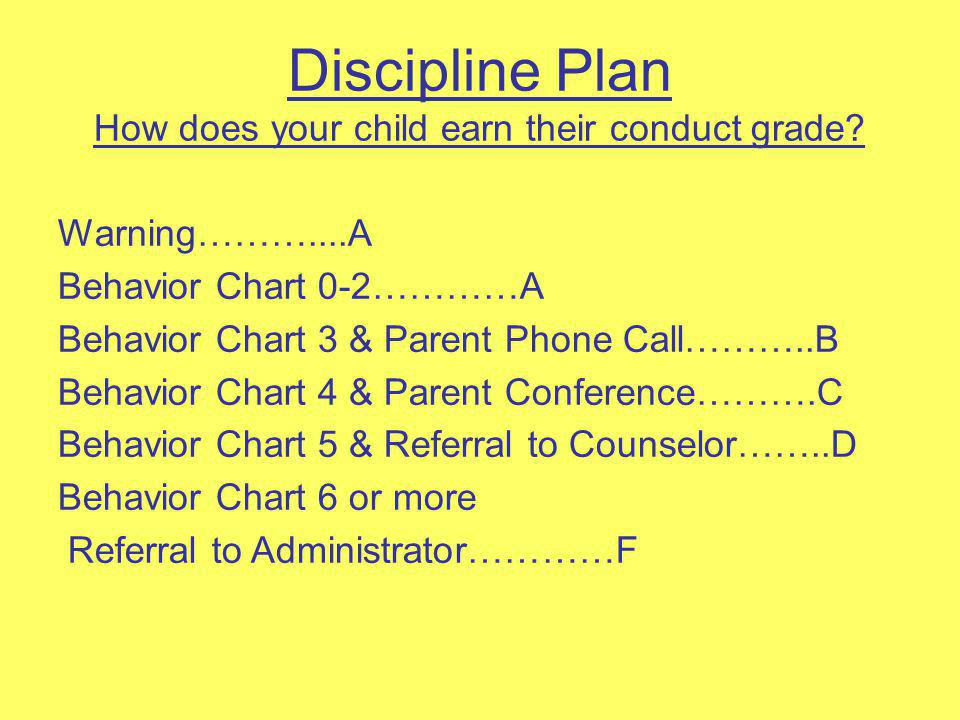 Discipline Plan How does your child earn their conduct grade? Warning………....A Behavior Chart 0-2…………A Behavior Chart 3 & Parent Phone Call………..B Behav