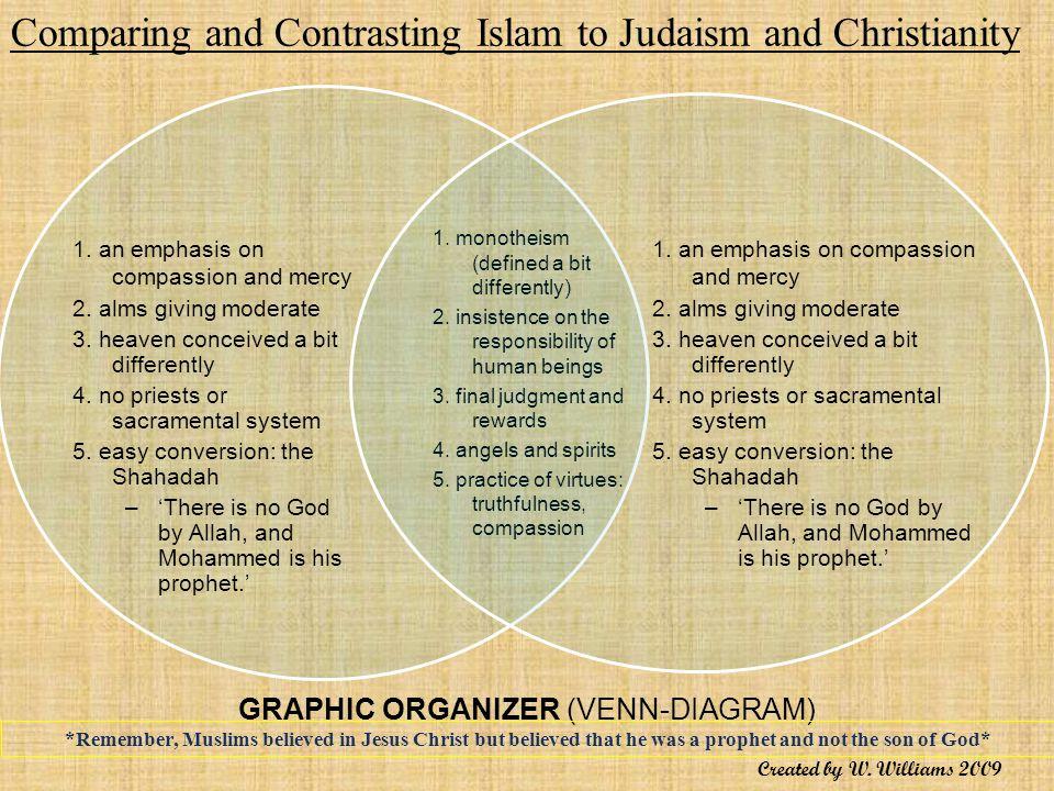 Christianity Islam Judaism Venn Diagram Yelomdiffusion