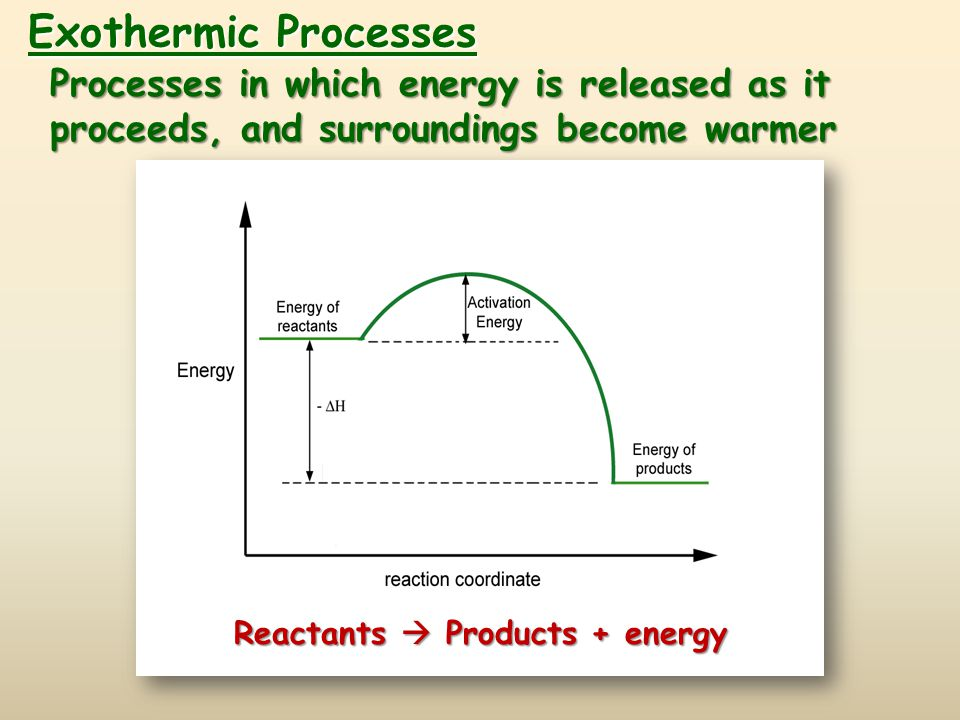 Exothermic Processes Reactants  Products + energy Processes in which energy is released as it proceeds, and surroundings become warmer