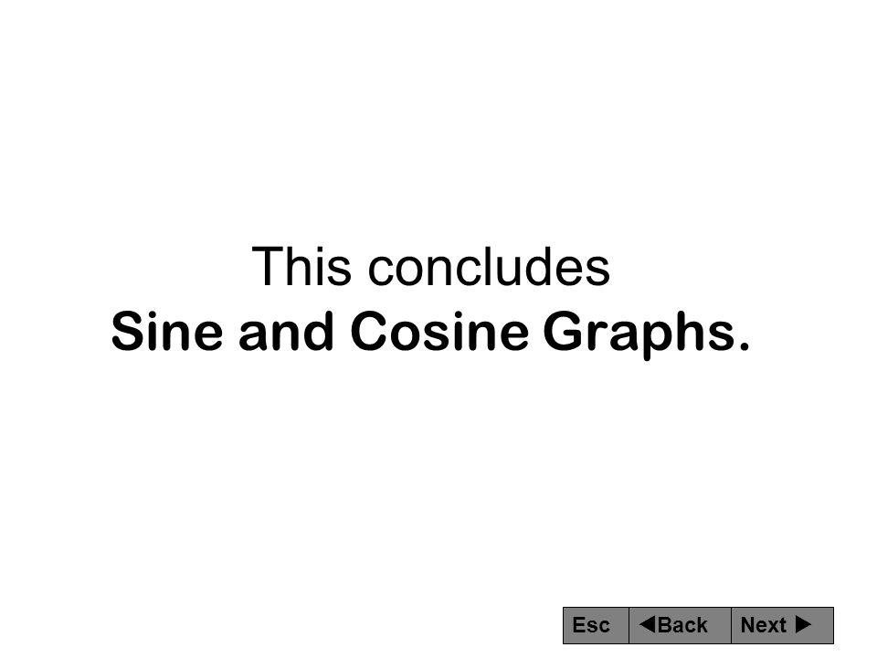 Next  Back Esc This concludes Sine and Cosine Graphs.