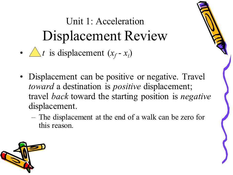 Unit 1: Acceleration Displacement Review t is displacement (x f - x i ) Displacement can be positive or negative.