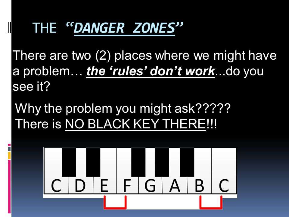 The DANGER ZONES If we go up ½ step from E we would get an F.