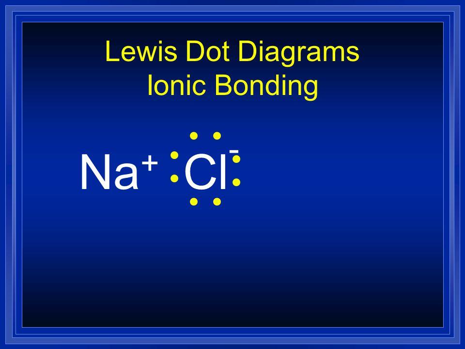 Lewis Dot Diagrams Ionic Bonding NaCl