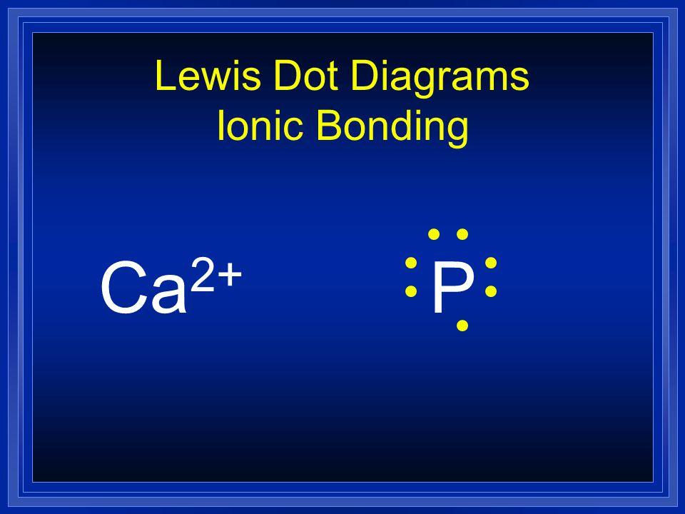 Lewis Dot Diagrams-Ionic Bonding CaP