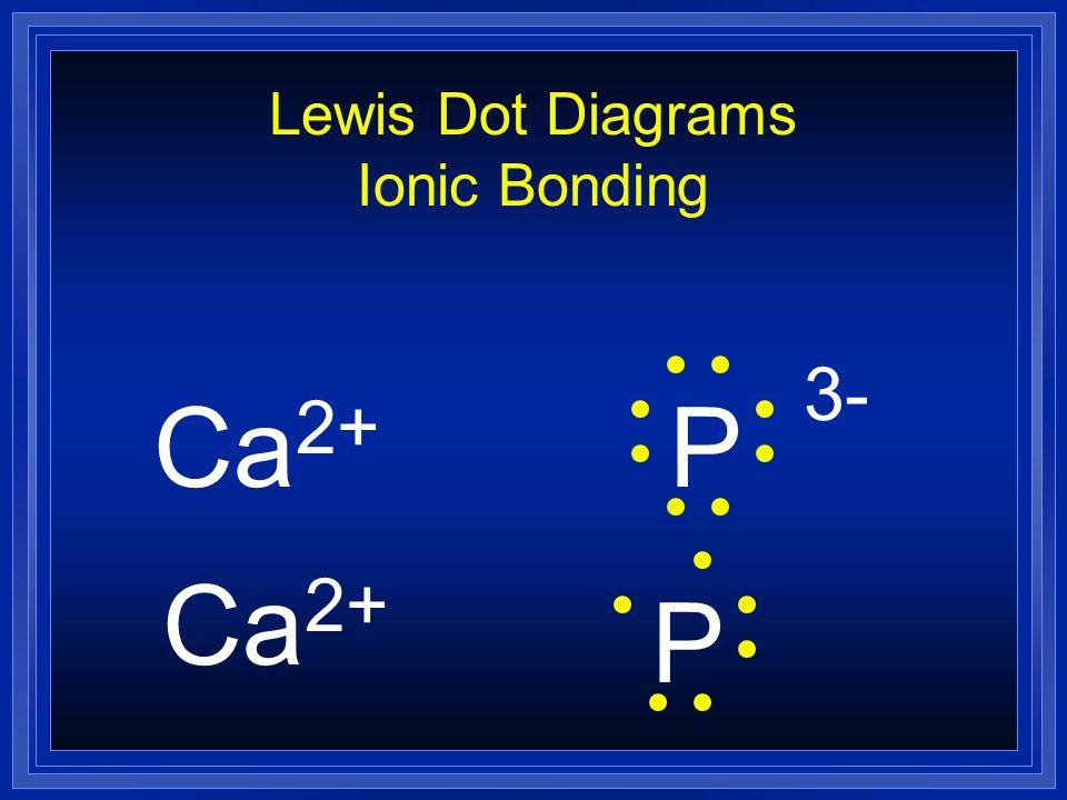 Lewis Dot Diagrams Ionic Bonding Ca 2+ P 3- Ca P