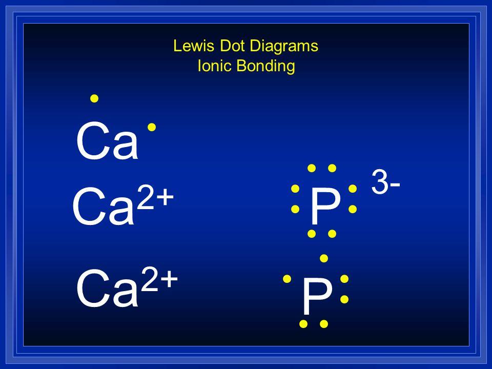 Lewis Dot Diagrams Ionic Bonding Ca 2+ P 3- Ca 2+ P
