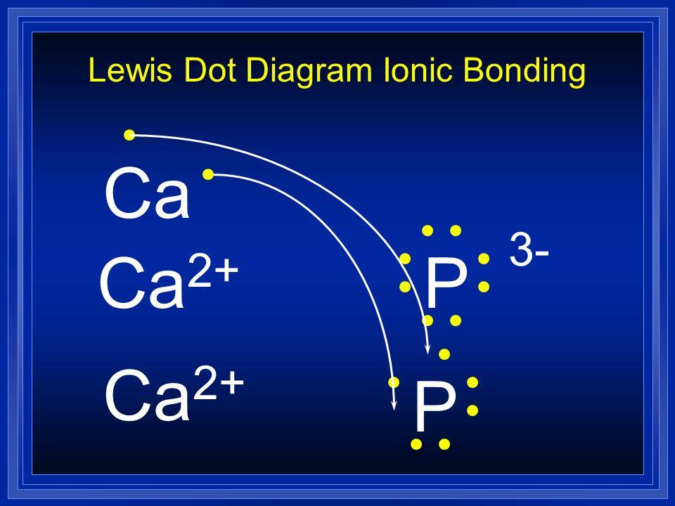 Lewis Dot Diagrams Ionic Bonding Ca 2+ P 3- Ca 2+ P Ca